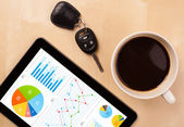 Tablet pc shows charts on screen with a cup of coffee on a desk — Stok fotoğraf