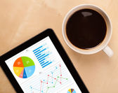 Tablet pc shows charts on screen with a cup of coffee on a desk — Stock Photo