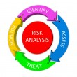 Risk analysis — Stock Photo #26441771