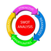 SWOT analysis — Foto de Stock