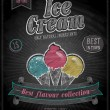 Stock Vector: Vintage Ice Cream Poster - Chalkboard.