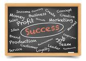 Success — Stock Vector
