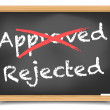 Blackboard Approved Rejected — Stockvektor  #45699185