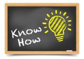 Blackboard KnowHow — Stock Vector