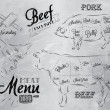 Постер, плакат: Meat steak cow pig chicken divided into pieces of meat