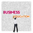 Business word cloud for business and finance concept, Business Education — Stock Photo #42125921