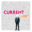 Stock Photo: Business word cloud for business and finance concept, Current asset