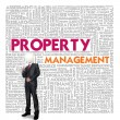 Business word cloud for business and finance concept, Property management — Stock Photo