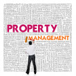 Business word cloud for business and finance concept, Property management — Stock Photo #42142263
