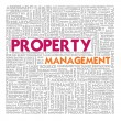 Business word cloud for business and finance concept, Property management — Stock Photo #42142693