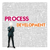 Word cloud for business and finance concept, Process Development — Stock Photo