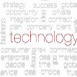 TECHNOLOGY. Word collage on white background — Stock Photo