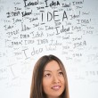 Idea concept. Young business woman with idea signs in front — Stock Photo #21640793