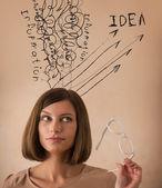 Mujer de negocios conversión experiencia información conocimiento ideas — Foto de Stock