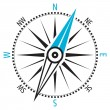 Vector de stock : Wind rose