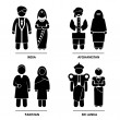 South Asia - India Afghanistan Pakistan Sri Lanka Man Woman National Traditional Costume Dress Clothing Icon Symbol Sign Pictogram — Stock Vector