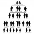 Постер, плакат: Family Tree Genealogy Diagram Stick Figure Pictogram Icon