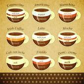 Types of coffee — Stock Vector