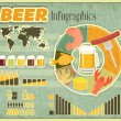 Retro Infographics Design - Beer icons, Snack - Stock Vector