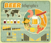 Retro Infographics Design - Beer icons, Snack — Stock Vector