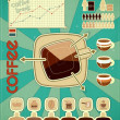 Retro infographics set - coffee — Stockvectorbeeld