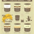 Coffee House Old Infographics — Stock Vector
