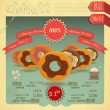 Donuts on vintage background — Stock Vector