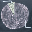 Pie Graph Chart drawn with chalk on blackboard — Zdjęcie stockowe