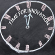 Time for innovation clock — Stock Photo #24431561