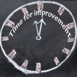 Time for improvement clock — Stock Photo