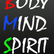 Royalty-Free Stock Photo: Body mind spirit symbol