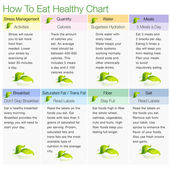 How To Eat Healthy Chart — Stock Vector