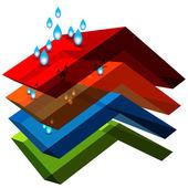 3D Water Resistant Material — Stock Vector
