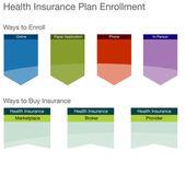 Health Insurance Plan Enrollment — Stock Vector