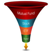 Investment Strategies Funnel Chart — Vetorial Stock