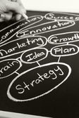 Estratégia — Foto Stock