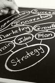 Strategia — Foto Stock