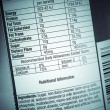 Постер, плакат: Nutrition facts