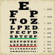 Vintage style eye chart - Stock vektor
