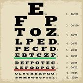 Vintage style eye chart — Stock Vector