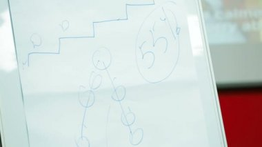 Educational scheme drawn on a board during a symposium. Close-up. Educational scheme. — Stock Video