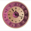 Vector clock valentines zodiac — Stock Vector #19866447