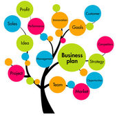 Business plan tree — 图库照片