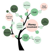 Money investment concept tree — Stock Photo