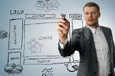 Online shop development wireframe sketch — Stock Photo