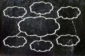 Cloud as a symbol — Stock Photo