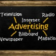 Adverising - chalkboard — Stock Photo
