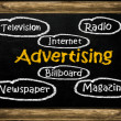 Stock Photo: Adverising - chalkboard