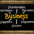 Business - chalkboard — Stock Photo #31446603