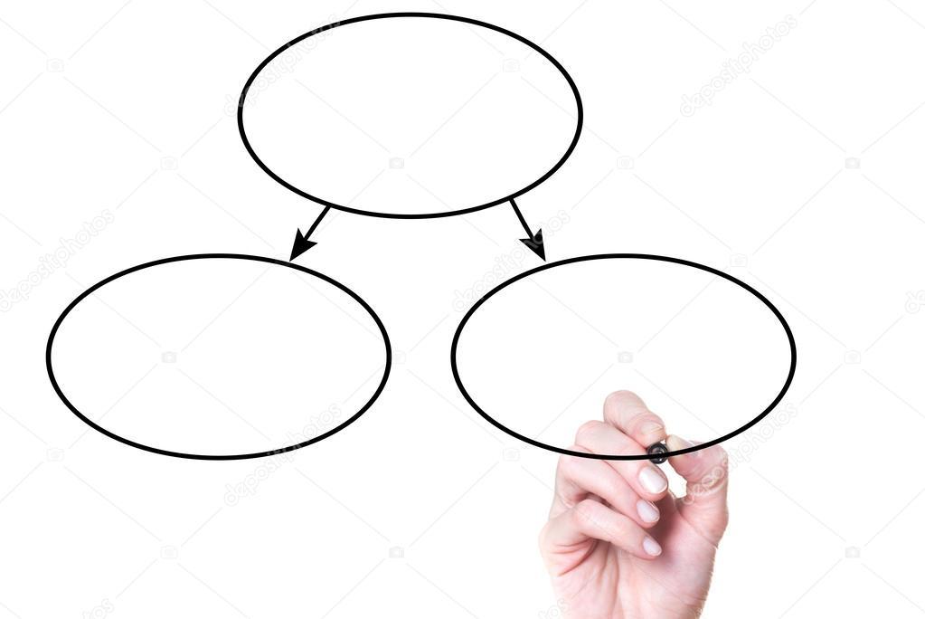 Бизнес почерков, блок-схема